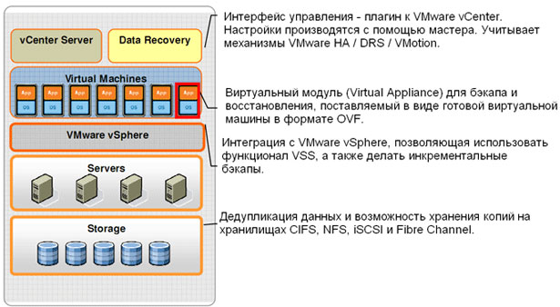 vcenter_data_recovery_concept