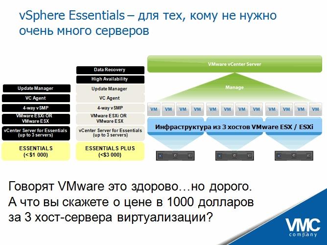 VMware vSphere - виртуализация ЦОД » Отличия изданий VMware